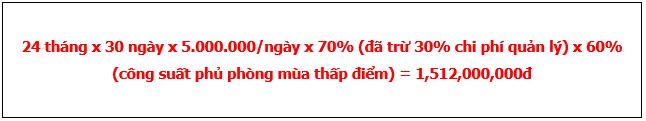 bang tinh loi nhuan casarivana